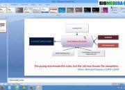 [Kỹ năng mềm NCKH] Canh chỉnh tỉ lệ trình chiếu trong Microsoft PowerPoint